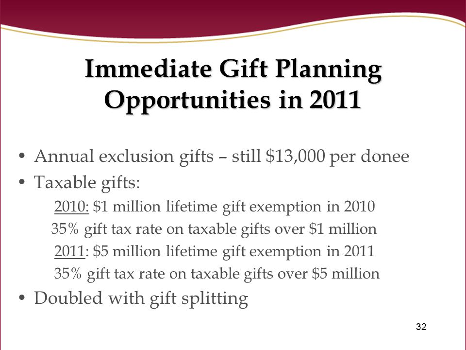 Lifetime Gift Tax Exemption By Year – Best Life 2017