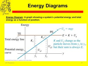 Energy Chapter 10 What is Energy?  ppt video online download