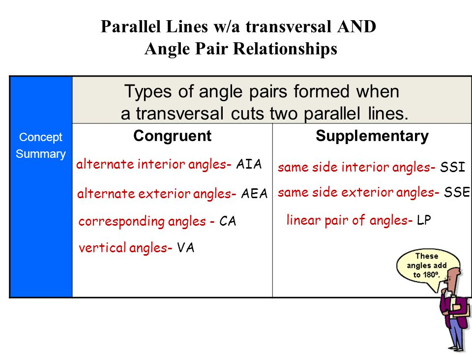 Lesson 26 Parallel Lines Cut By A Transversal Ppt Video