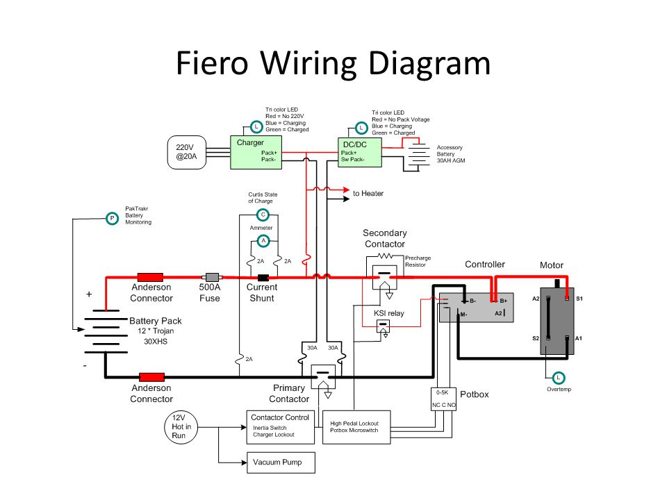 Dt250 Wiring Diagram   Dt250 Wirning Diagrams on