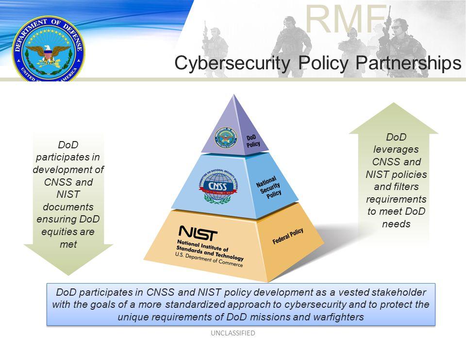 Information Security Policies Procedures And Standards