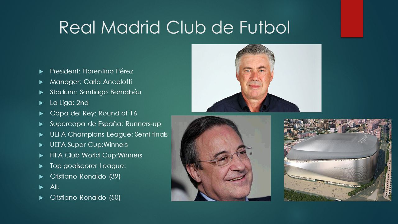 My Favourite City Madrid Ppt Download