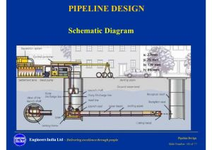 PIPELINE DESIGN Delivering excellence through people  ppt