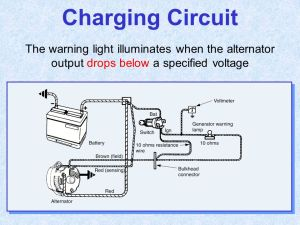 Chapter 33 Charging System Fundamentals  ppt video