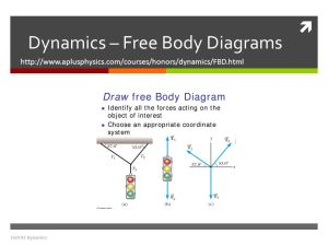 Dynamics – Free Body Diagrams  ppt video online download
