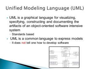 Software Modeling Jerry Lebowitz  ppt video online download