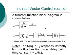 ECE Electric Drives Topic 13: Vector Control of AC