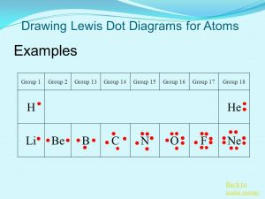 Covalent Bonding and Nomenclature  ppt download