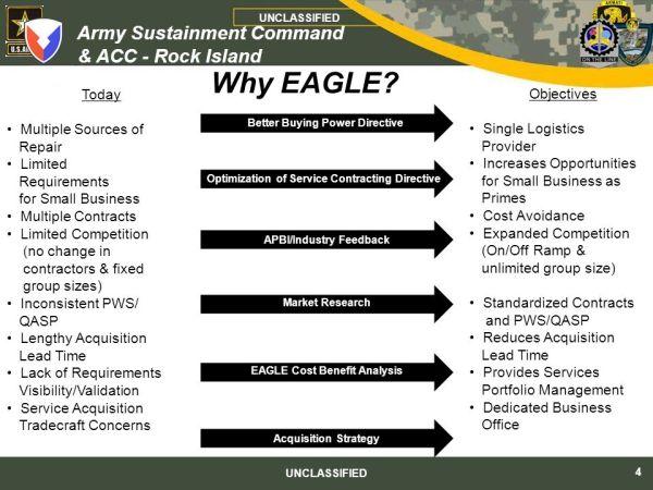 Logistics Enterprise (EAGLE) - ppt video online download