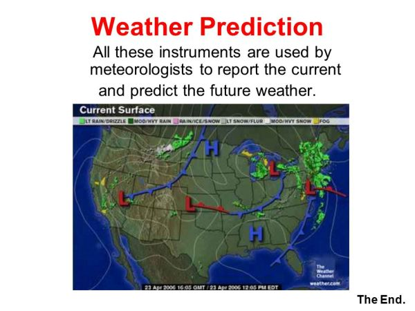 Weather Instruments. - ppt download
