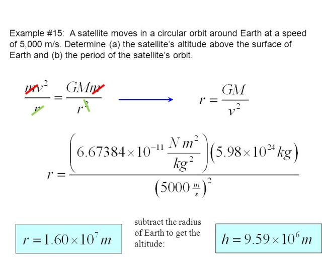 Example  A Satellite Moves In A Circular Orbit Around Earth At A Speed