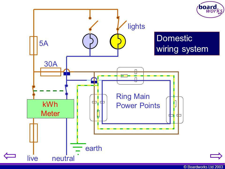 18 Inspirational Protran Transfer Switch Wiring Diagram