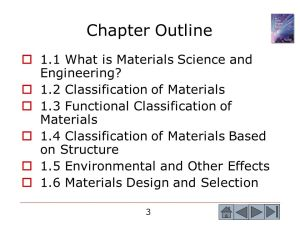 Chapter 1 – Introduction to Materials Science and