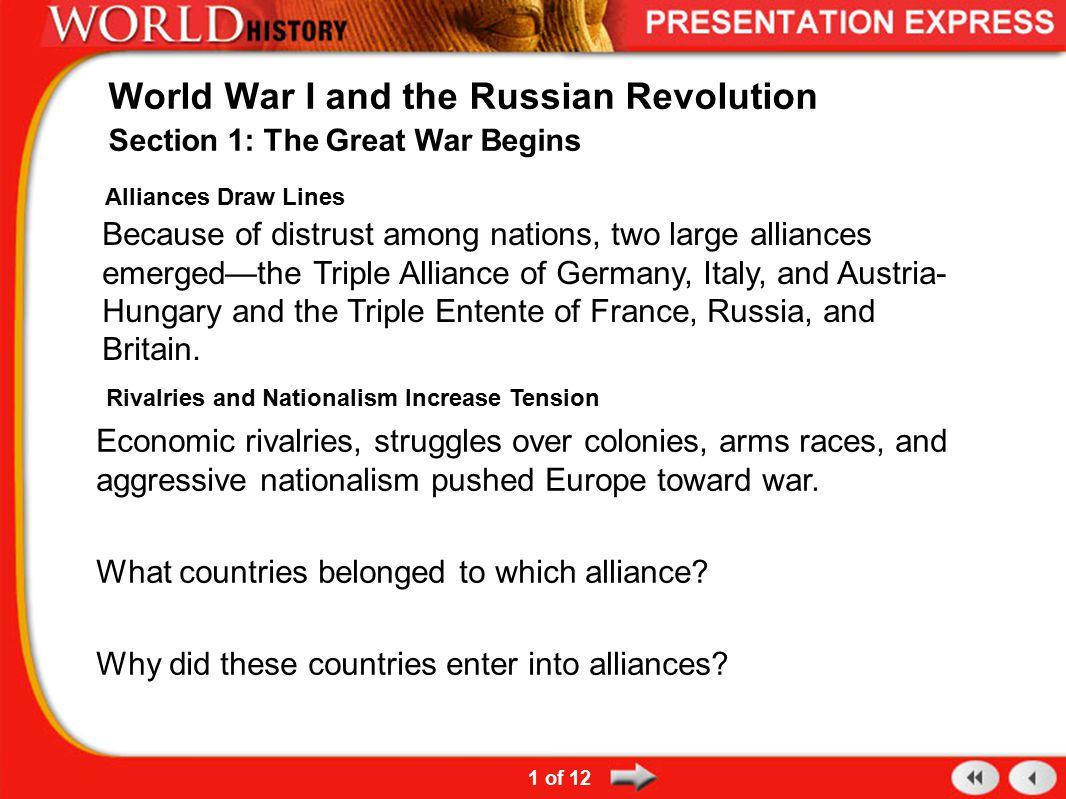 Worksheet Russian Revolution Worksheet Grass Fedjp