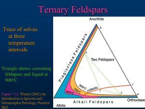 C = 3: Ternary Systems: Example 1: Ternary Eutectic Di