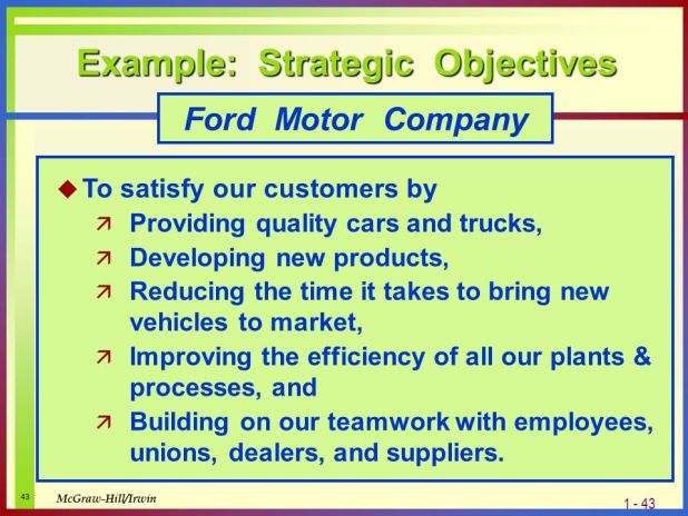 objectives for ford company Ford motor company is seeking a digital delivery technology executive for our  establish clear goals and performance objectives for the technology team while.