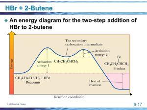 Reactions of Alkenes Chapter ppt video online download