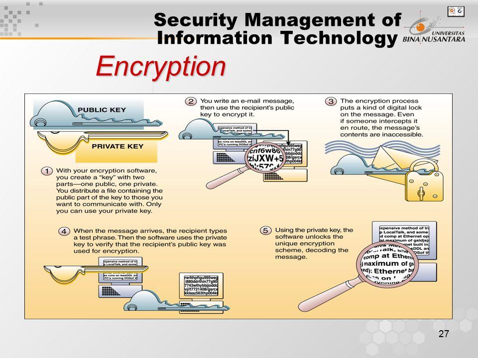 Info Secure Technologies Inc