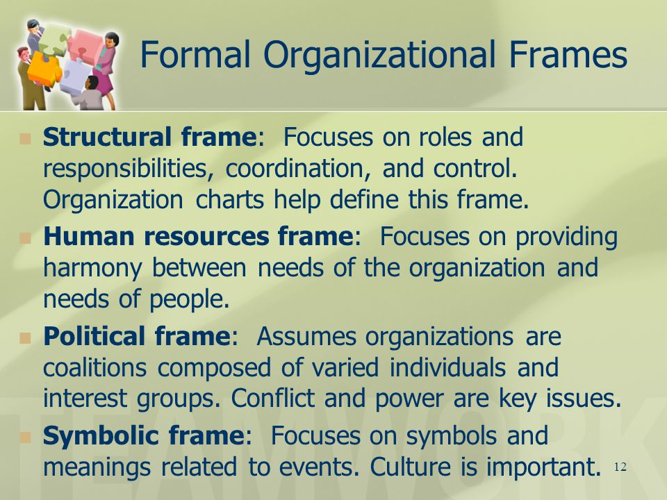 human resource frame   Framess.co