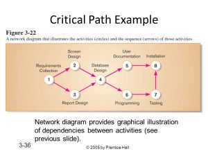 Chapter 3 Managing the Information Systems Project  ppt
