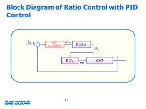 Model Based Control for a Pressure Control Type CVT  ppt