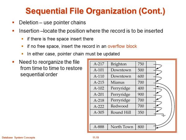 Storage and File Organization - ppt video online download