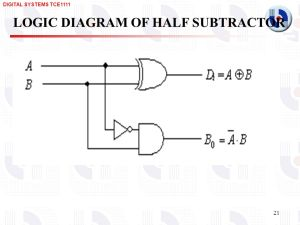 Design of Arithmetic Circuits – Adders, Subtractors, BCD