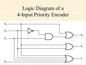 Decoders and Encoders Sections 35, 36 Mano & Kime  ppt