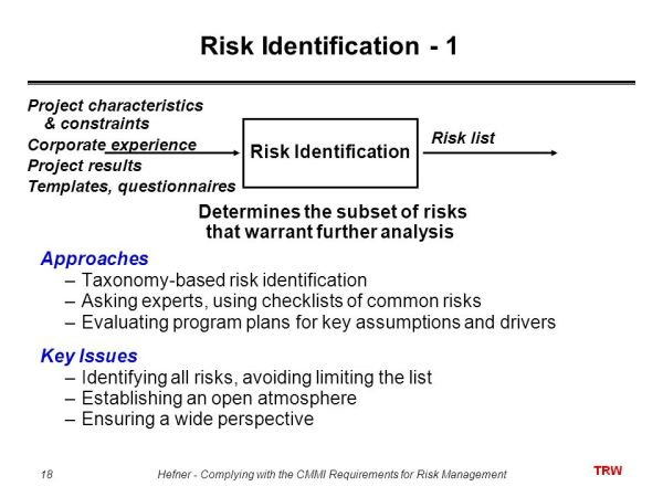 Complying with the CMMI Requirements for Risk Management ...