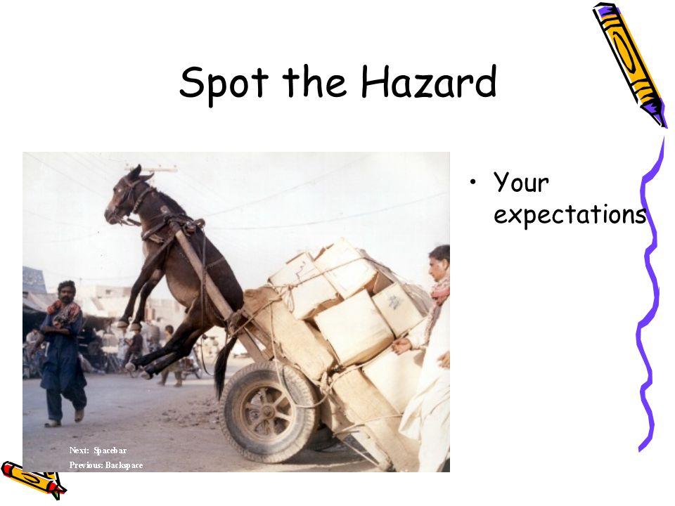 Find Hazards Workplace