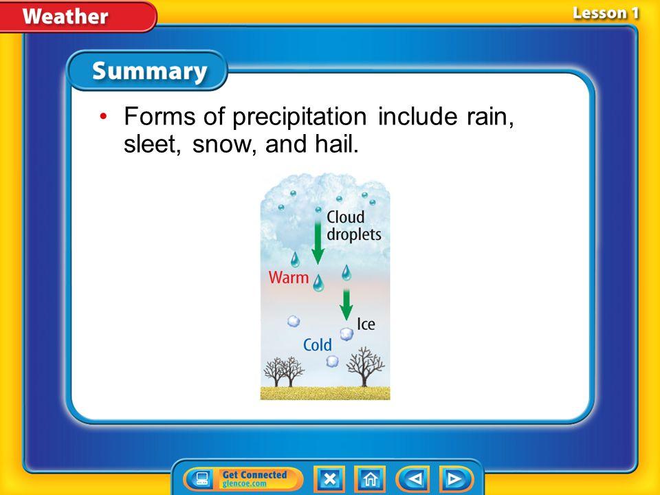 Describing Weather Conditions