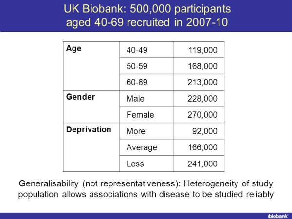 Big Data in UK Biobank: Opportunities and Challenges ...