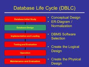 Lecture 9 – Database Design  ppt video online download