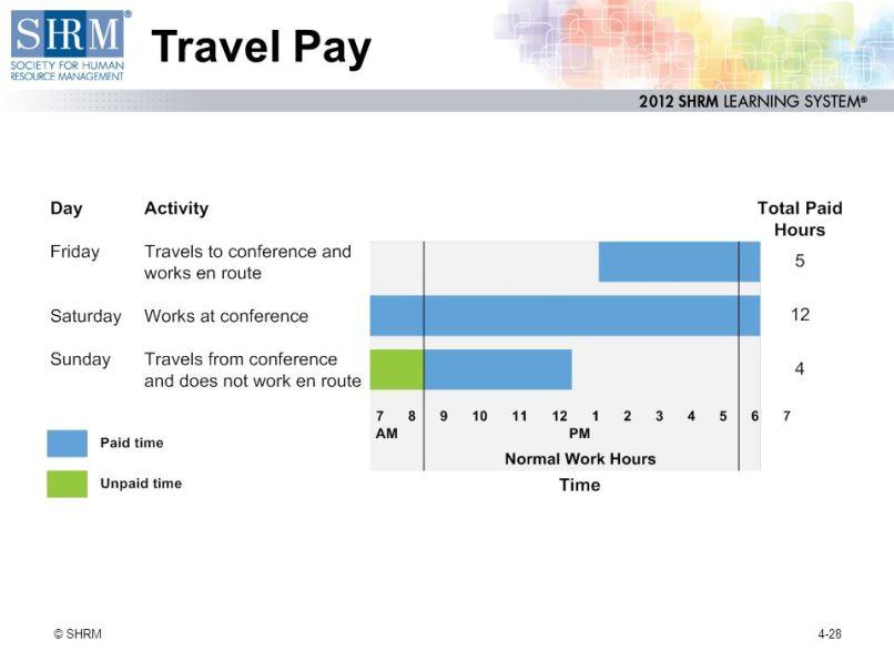 My Travelers Com Login | Travelyok.co