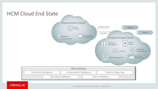 Deploying Fusion HCM and ERP within Oracle - ppt video ...