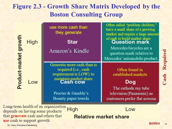Part 1 STRATEGIC MARKETING AND ITS ENVIRONMENT - ppt download