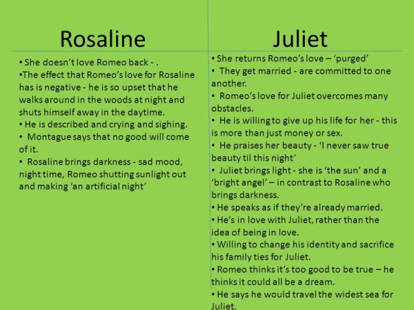 Essay Question Compare Romeo's feelings for Rosaline in ...