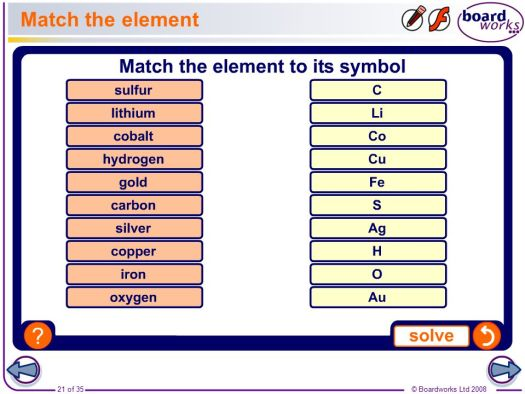 boardworks ks3 science 2008 atoms elements and the periodic table - Periodic Table Ks3 Worksheet