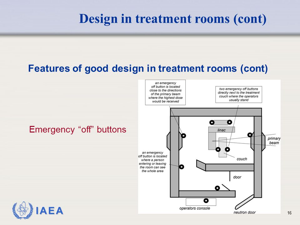 Design Layout And Shielding Of Medical Facilities Ppt