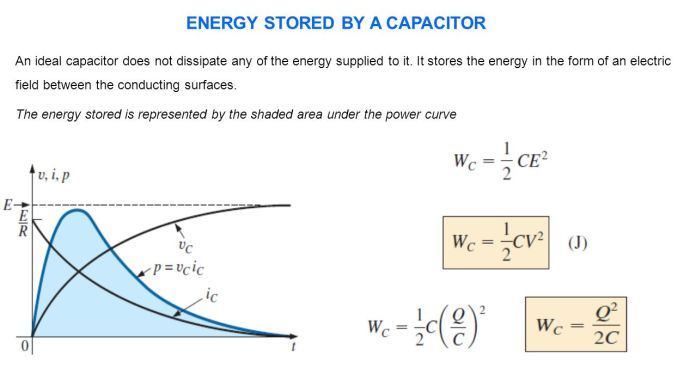 energy stored by capacitor