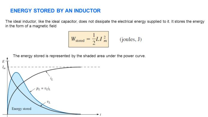 energy stored by capacitor and inductor