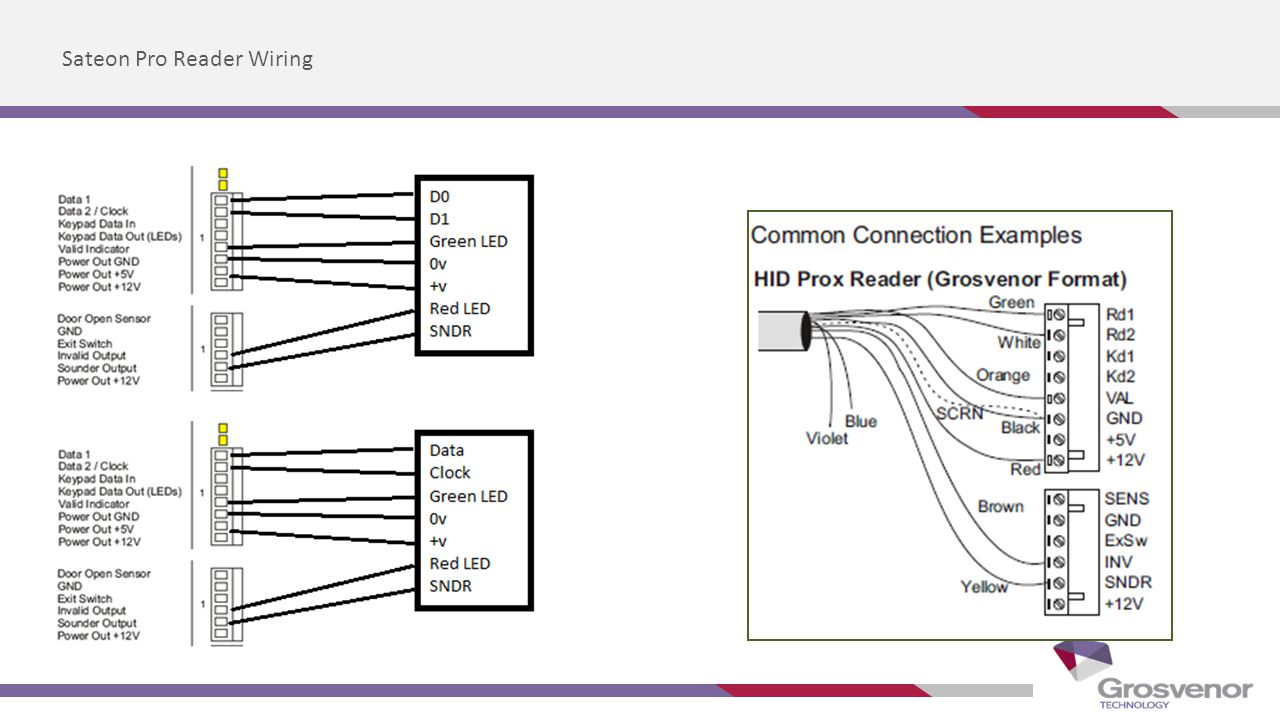 Sateon+Pro+Reader+Wiring rm4 wiring diagram wiring library