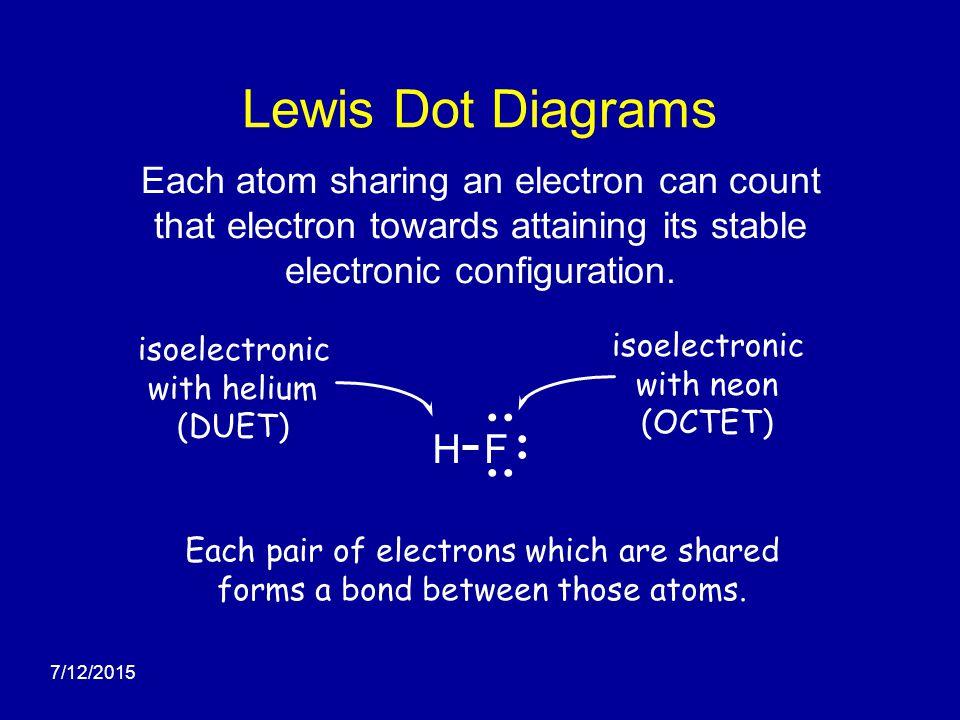 Dot Diagram F Electrical Wiring Diagrams