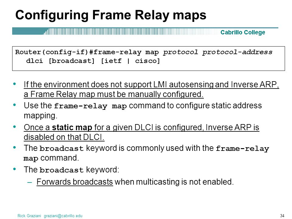 Charmant Frame Relay Cisco Fotos - Benutzerdefinierte Bilderrahmen ...
