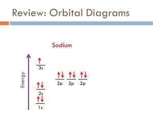 Fall 2011 – Week 8 (Electrons)  ppt download