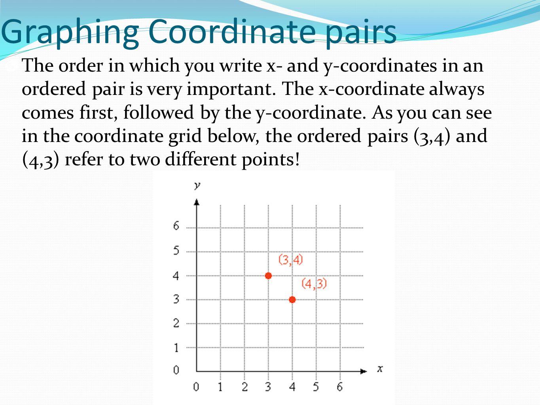 Worksheet Graph Coordinates Worksheet Fun Worksheet