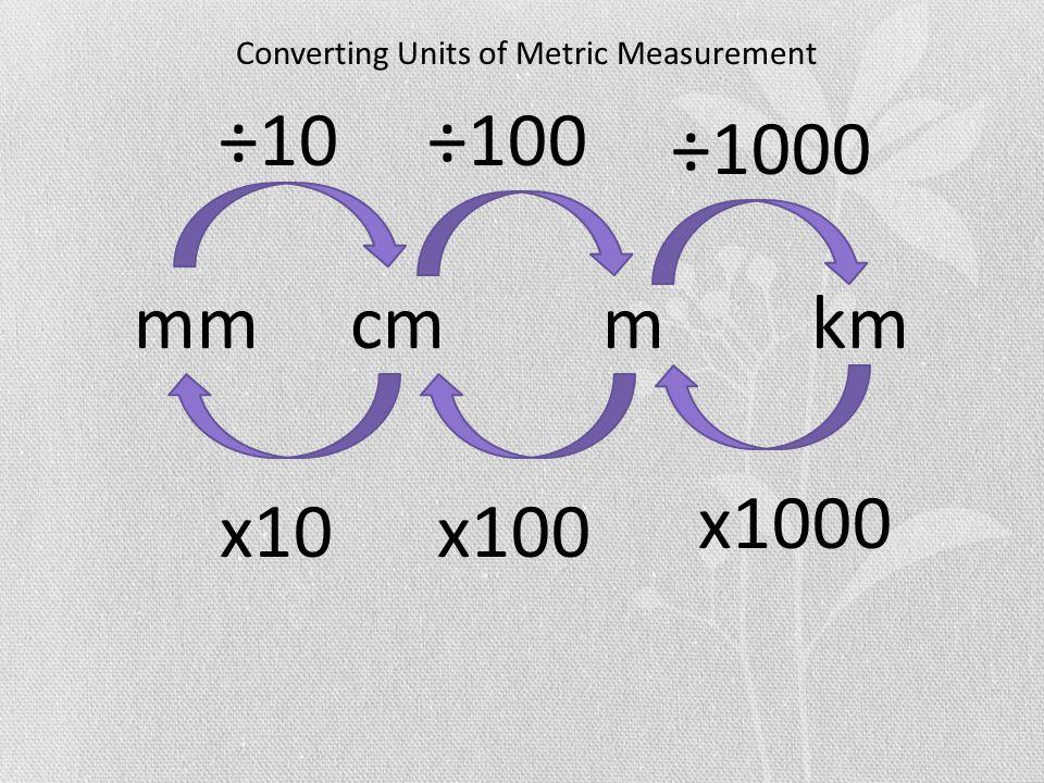 Customary Length Conversion Chart
