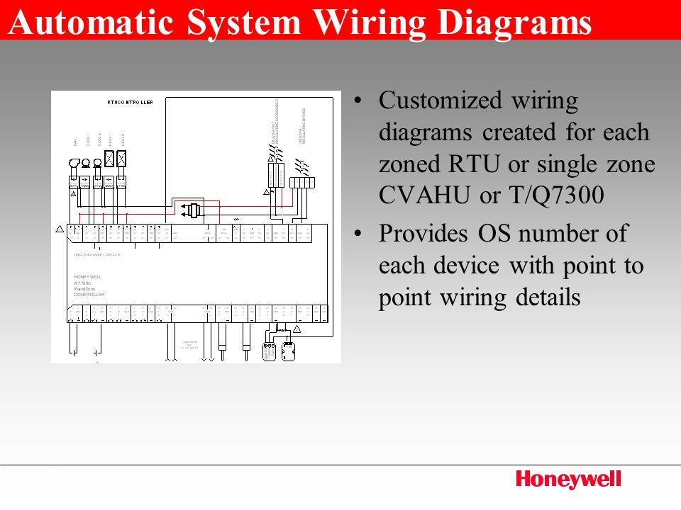 Automatic+System+Wiring+Diagrams?resize\\\=665%2C499 trane ycd 150 wiring diagram gandul 45 77 79 119  at eliteediting.co