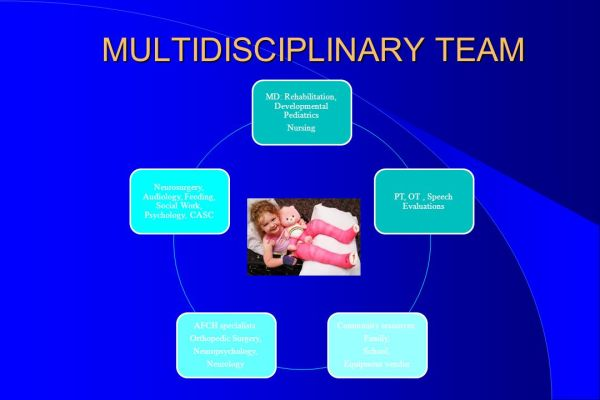 CEREBRAL PALSY: An Integrated Approach - ppt video online ...