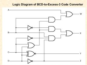 Code Converters Section 34 Mano & Kime  ppt download